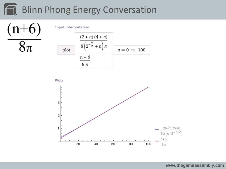 Blinn Phong Energy Conversation