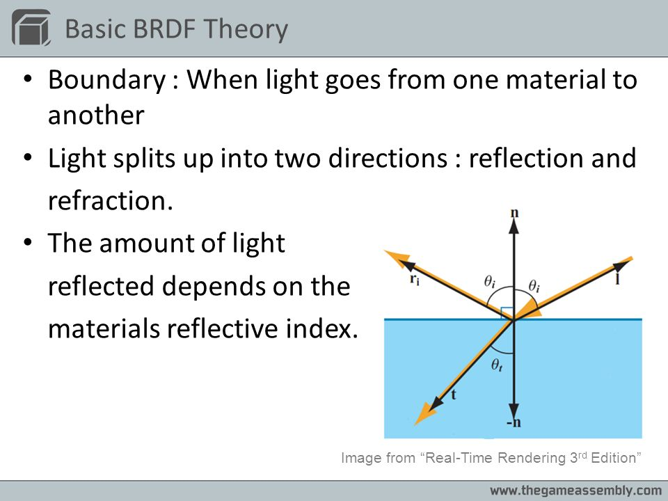 Fresnel Reflectance Returns a Value from 0-1 in RGB – Fraction of light reflected from optically flat surface given Light directon l and Half vector h