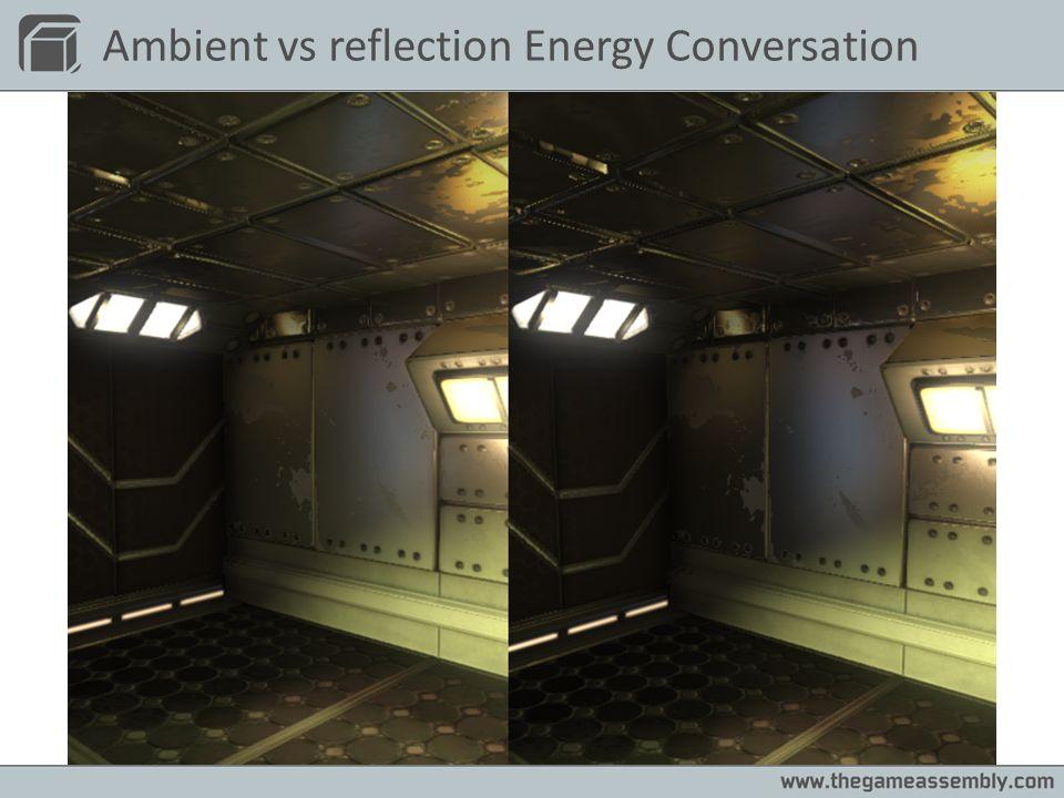 Ambient vs reflection Energy Conversation