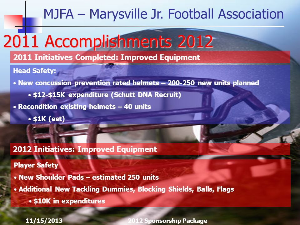MJFA – Marysville Jr. Football Association 11/15/20132012 Sponsorship Package 2011 Accomplishments 2012 Head Safety: New concussion prevention rated h