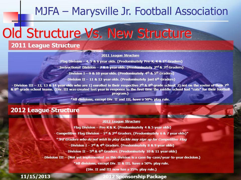 MJFA – Marysville Jr. Football Association 11/15/20132012 Sponsorship Package Old Structure Vs.