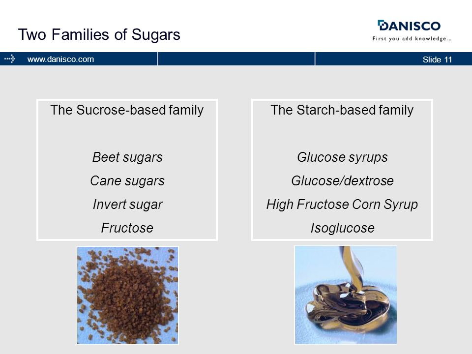 Slide 11 www.danisco.com Two Families of Sugars The Sucrose-based family Beet sugars Cane sugars Invert sugar Fructose The Starch-based family Glucose