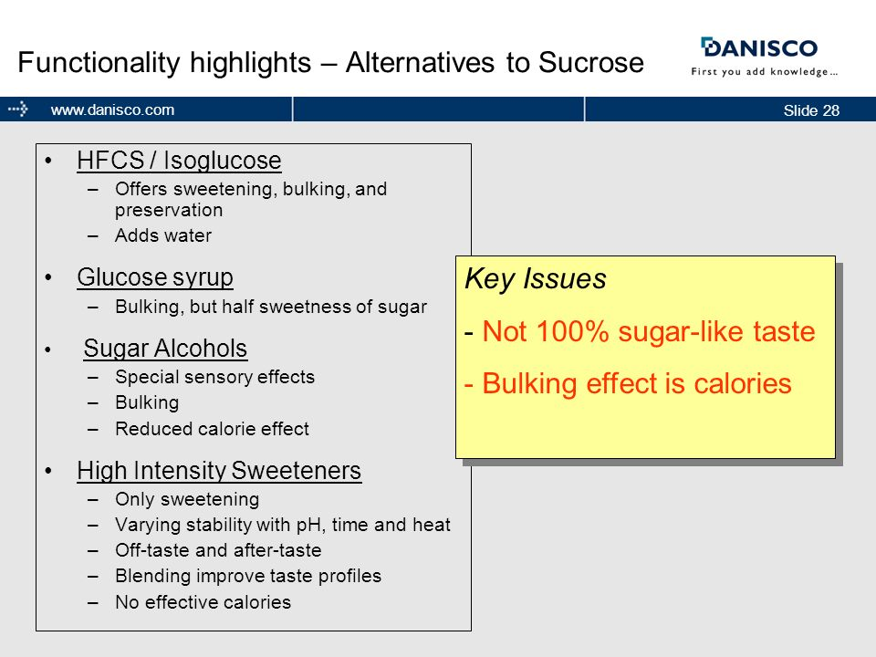 Slide 28 www.danisco.com HFCS / Isoglucose –Offers sweetening, bulking, and preservation –Adds water Glucose syrup –Bulking, but half sweetness of sug