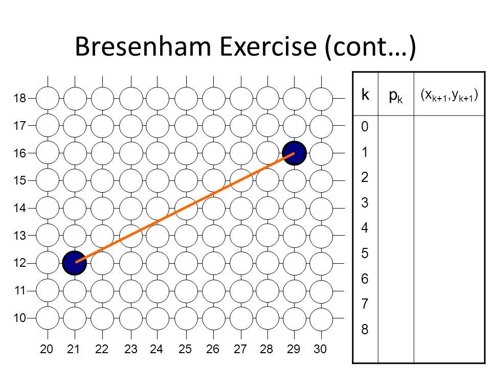 Bresenham Exercise (cont…) kpkpk (x k+1,y k+1 ) 012345678012345678