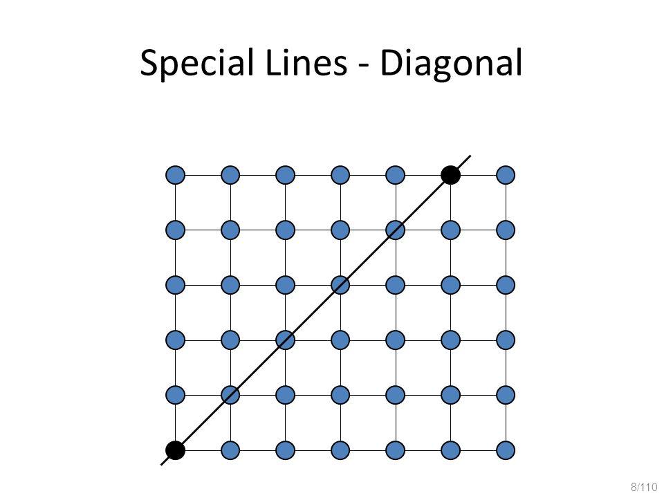 Special Lines - Diagonal 8/110