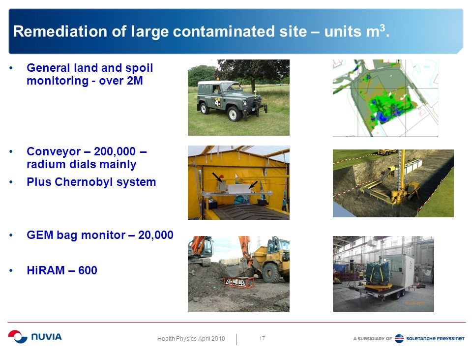 Health Physics April 2010 17 Remediation of large contaminated site – units m 3.