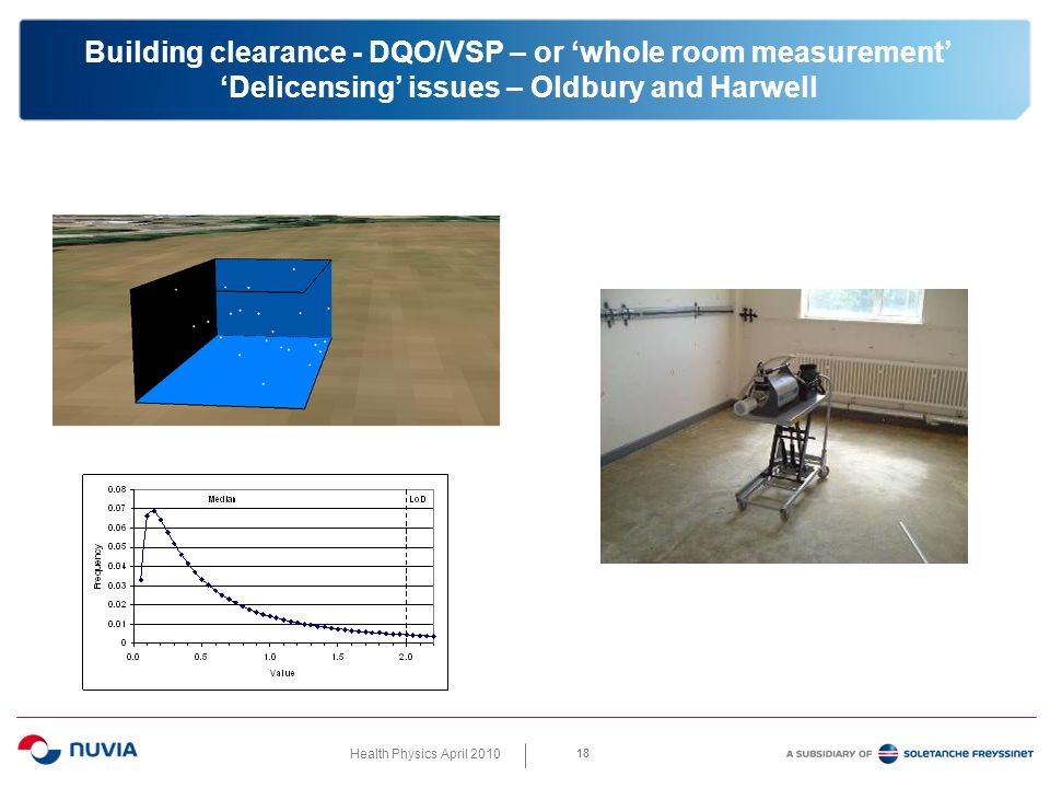 Health Physics April 2010 18 Building clearance - DQO/VSP – or whole room measurement Delicensing issues – Oldbury and Harwell