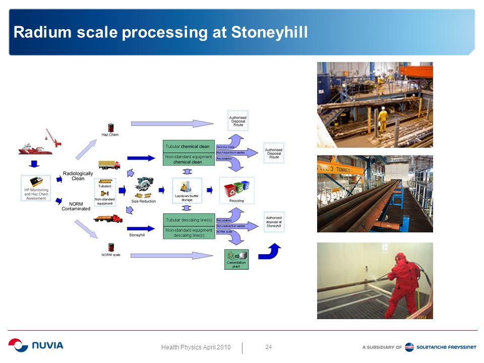 Health Physics April 2010 24 Radium scale processing at Stoneyhill