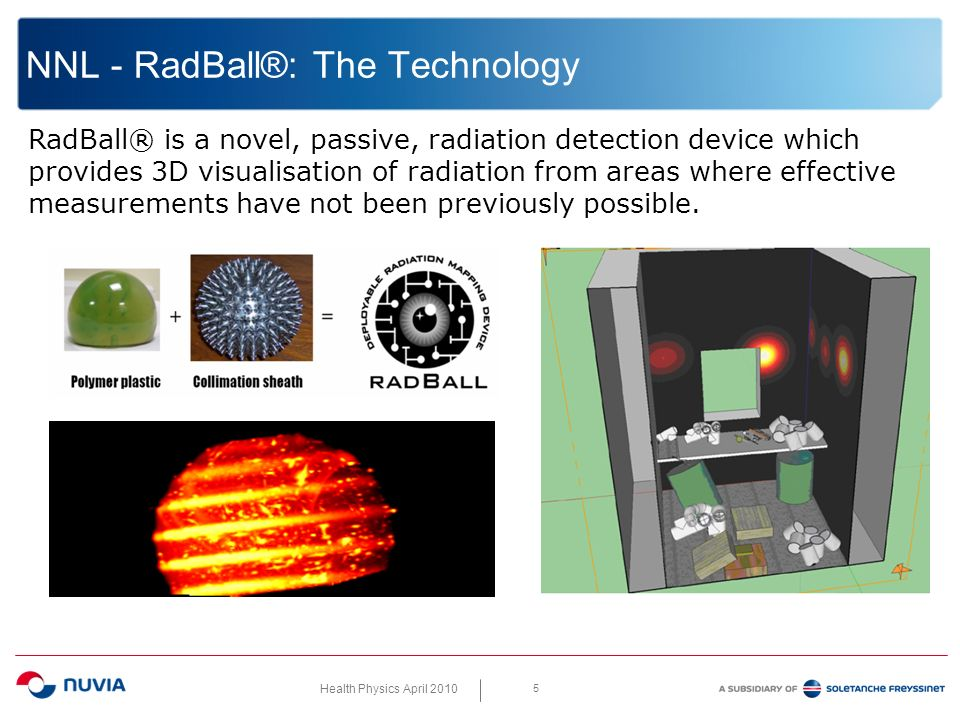 Health Physics April 2010 5 NNL - RadBall®: The Technology RadBall® is a novel, passive, radiation detection device which provides 3D visualisation of radiation from areas where effective measurements have not been previously possible.