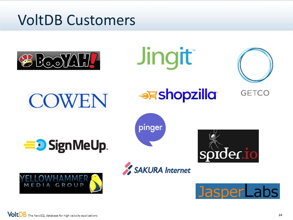 24 The NewSQL database for high velocity applications VoltDB Customers