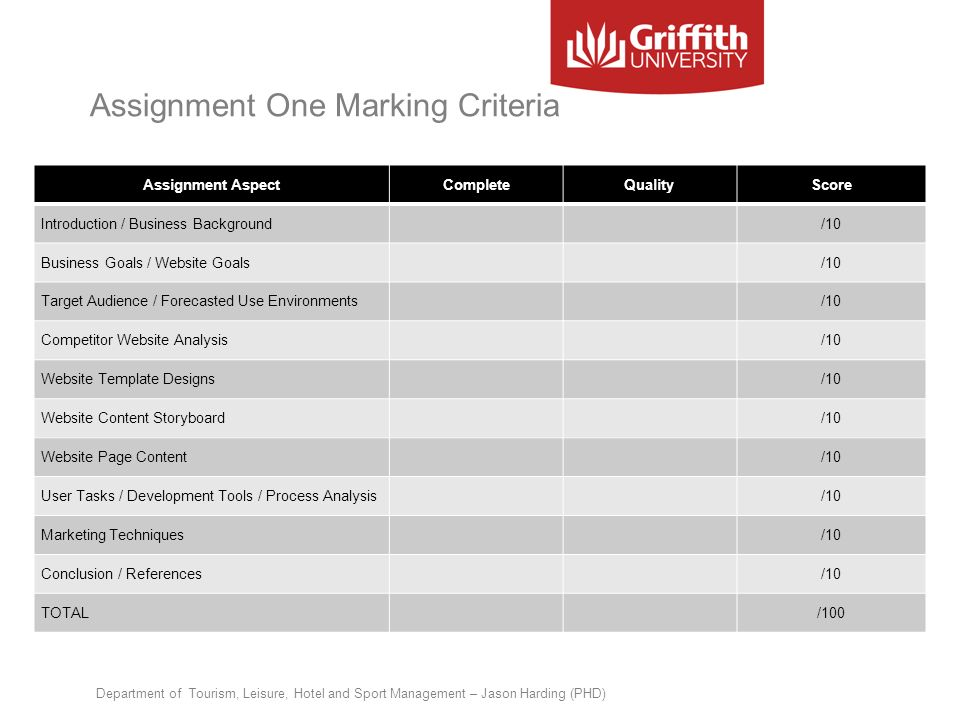 Assignment One Marking Criteria Department of Tourism, Leisure, Hotel and Sport Management – Jason Harding (PHD) Assignment AspectCompleteQualityScore