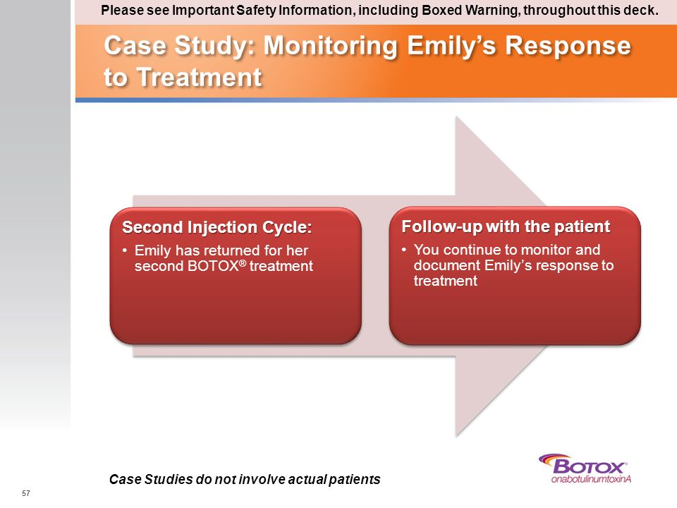 Case Study: Monitoring Emilys Response to Treatment Second Injection Cycle: Emily has returned for her second BOTOX ® treatment Follow-up with the pat