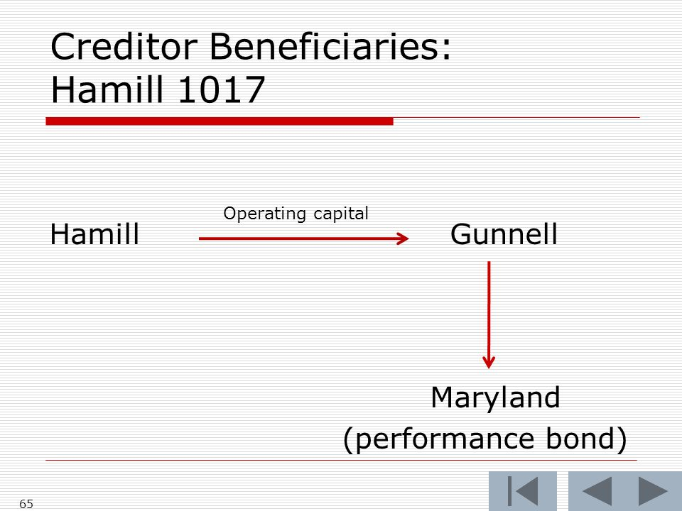 Creditor Beneficiaries: Hamill 1017 Hamill Gunnell Maryland (performance bond) 65 Operating capital