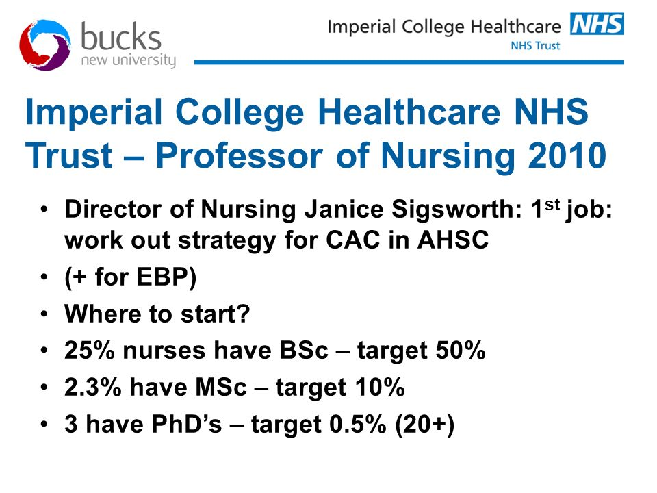 Imperial College Healthcare NHS Trust – Professor of Nursing 2010 Director of Nursing Janice Sigsworth: 1 st job: work out strategy for CAC in AHSC (+