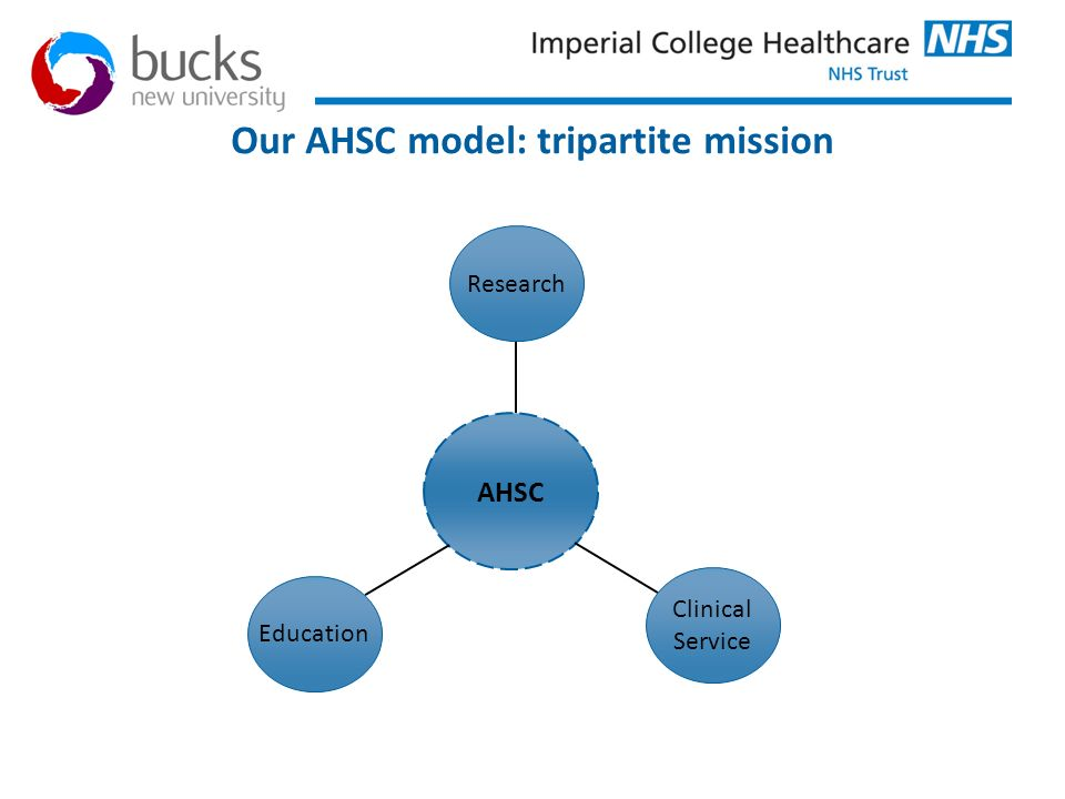 Our AHSC model: tripartite mission AHSC Education Clinical Service Research