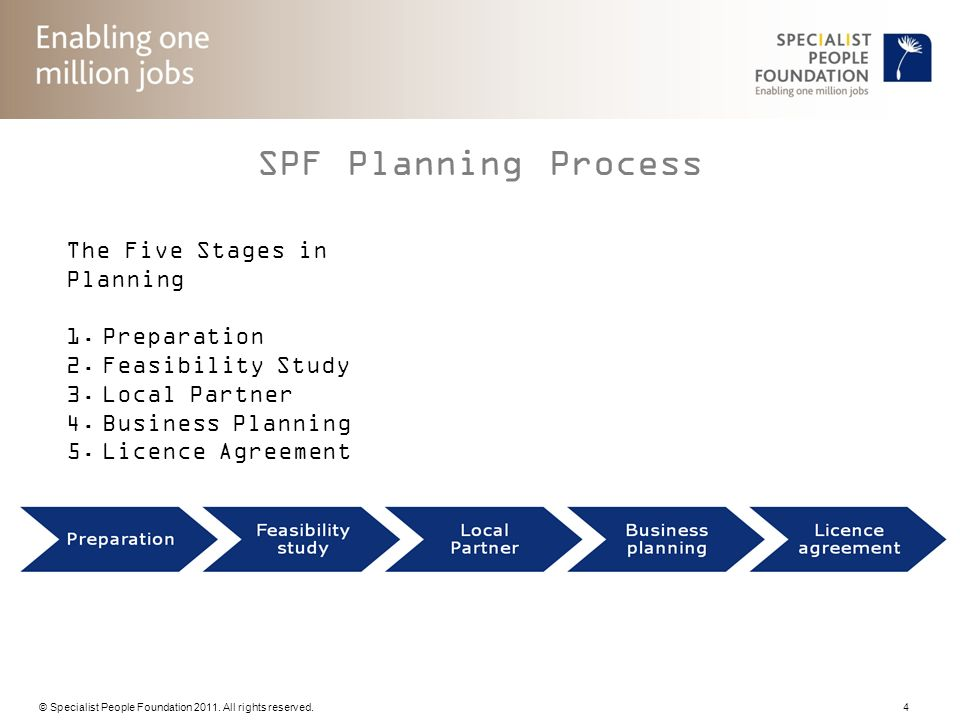 © Specialist People Foundation 2011. All rights reserved. 4 SPF Planning Process The Five Stages in Planning 1.Preparation 2.Feasibility Study 3.Local