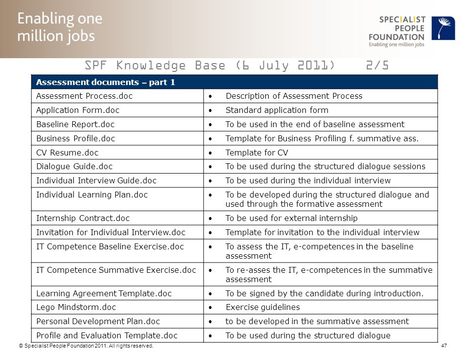 © Specialist People Foundation 2011. All rights reserved. 47 SPF Knowledge Base (6 July 2011) 2/5 Assessment documents – part 1 Assessment Process.doc