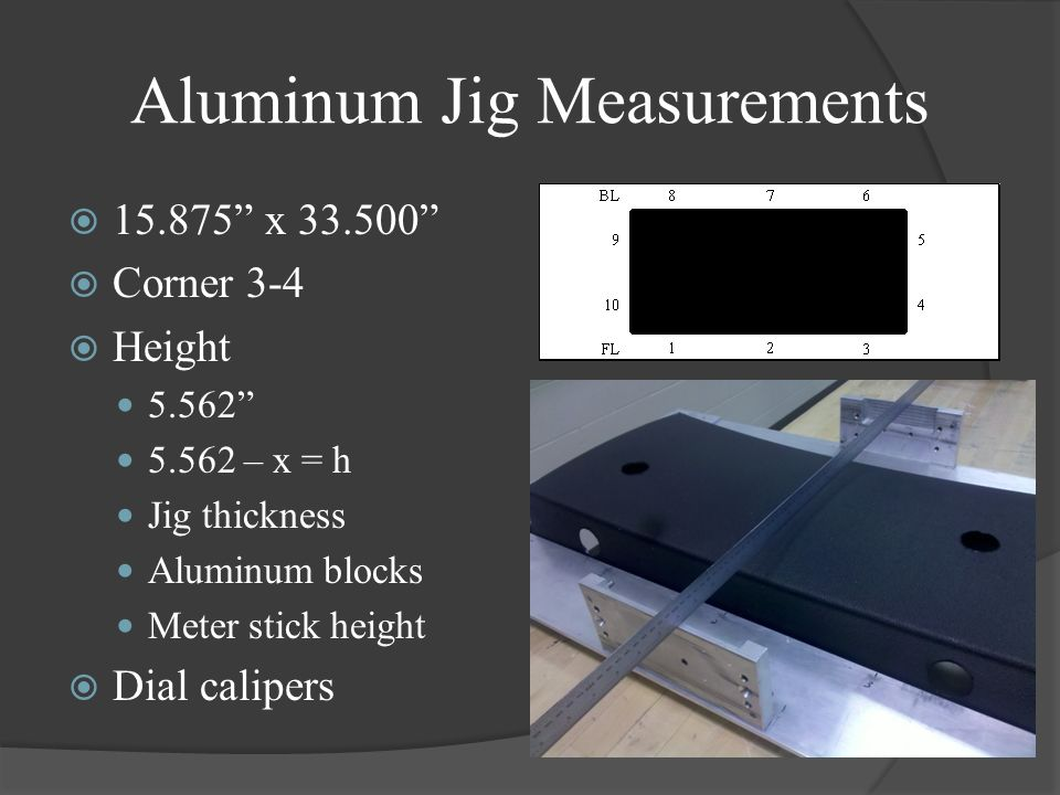 Aluminum Jig Measurements 15.875 x 33.500 Corner 3-4 Height 5.562 5.562 – x = h Jig thickness Aluminum blocks Meter stick height Dial calipers