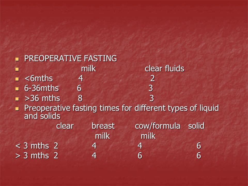 PREOPERATIVE FASTING PREOPERATIVE FASTING milk clear fluids milk clear fluids <6mths 4 2 <6mths 4 2 6-36mths 6 3 6-36mths 6 3 >36 mths 8 3 >36 mths 8