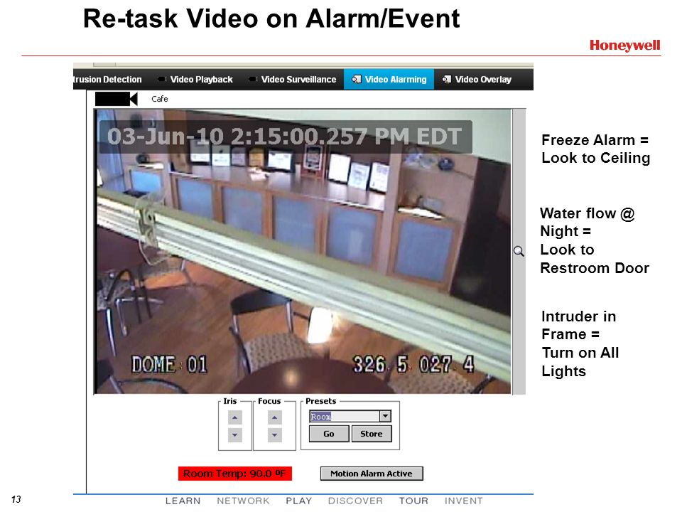 13 Re-task Video on Alarm/Event Freeze Alarm = Look to Ceiling Water flow @ Night = Look to Restroom Door Intruder in Frame = Turn on All Lights
