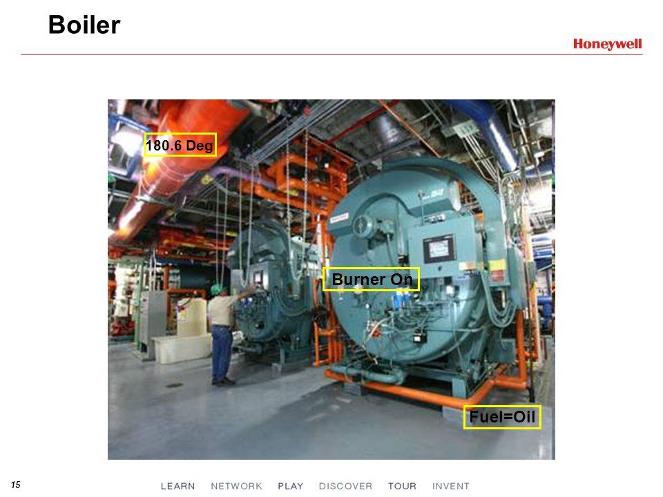 15 Boiler Burner On 180.6 Deg Fuel=Oil