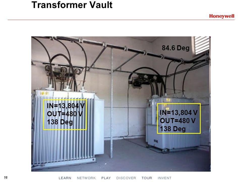 16 Transformer Vault IN=13,804 V OUT=480 V 138 Deg IN=13,804 V OUT=480 V 138 Deg 84.6 Deg