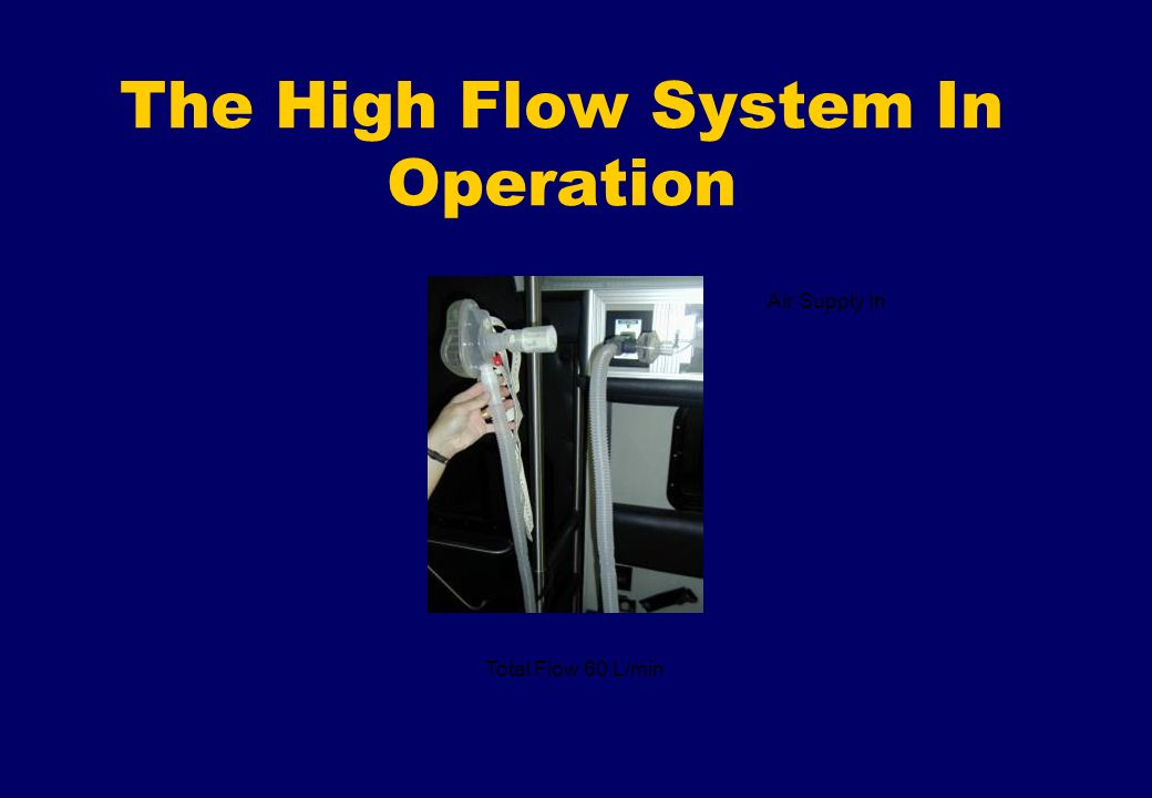 The High Flow System In Operation Air Supply In Total Flow 60 L/min