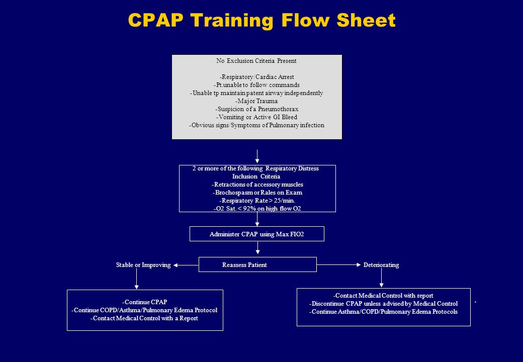 CPAP Training Flow Sheet 2 or more of the following Respiratory Distress Inclusion Criteria -Retractions of accessory muscles -Brochospasm or Rales on