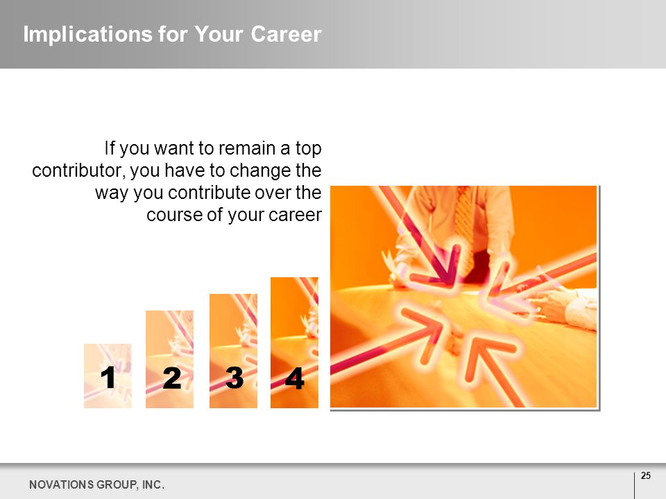 25 NOVATIONS GROUP, INC. Implications for Your Career If you want to remain a top contributor, you have to change the way you contribute over the cour