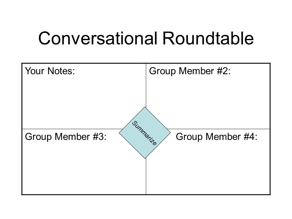 Conversational Roundtable Your Notes:Group Member #2: Group Member #3: Group Member #4: Summarize