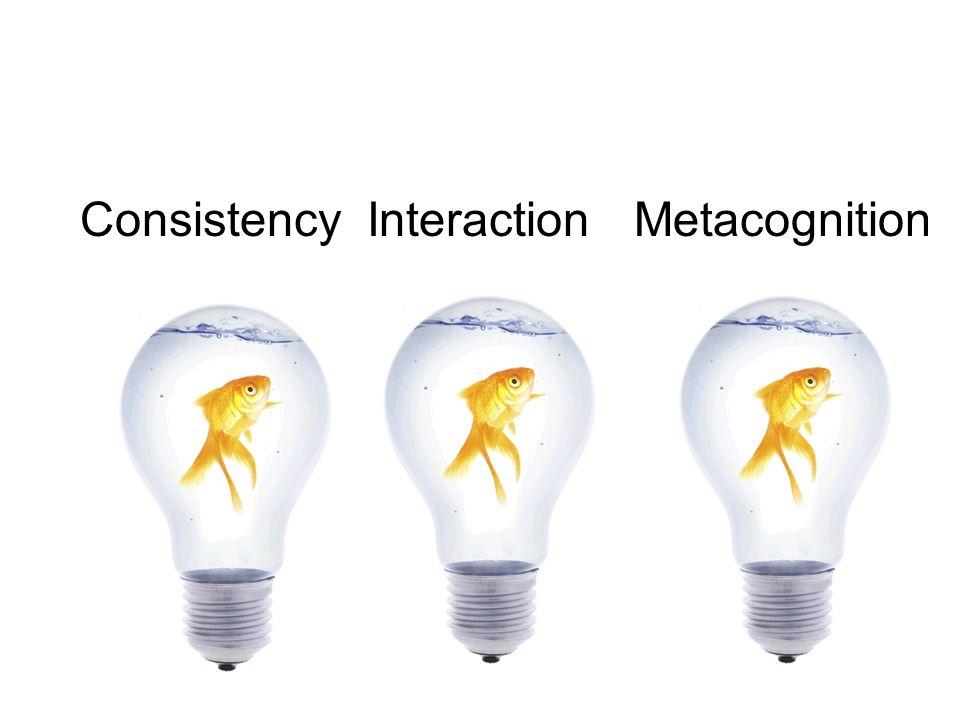 ConsistencyInteractionMetacognition