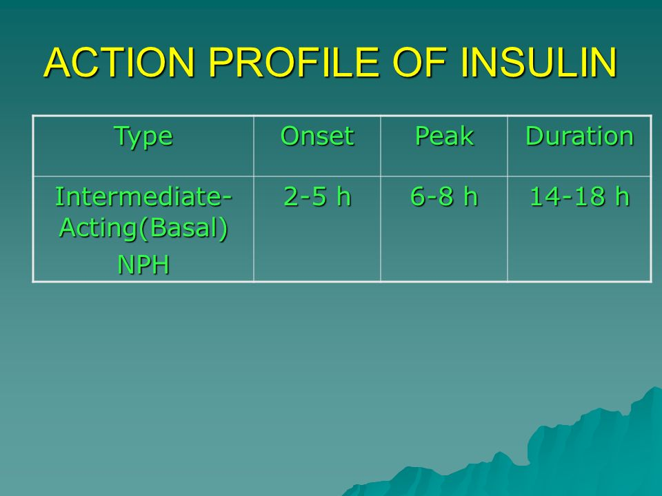 ACTION PROFILE OF INSULIN TypeOnsetPeakDuration Intermediate- Acting(Basal) NPH 2-5 h 6-8 h 14-18 h