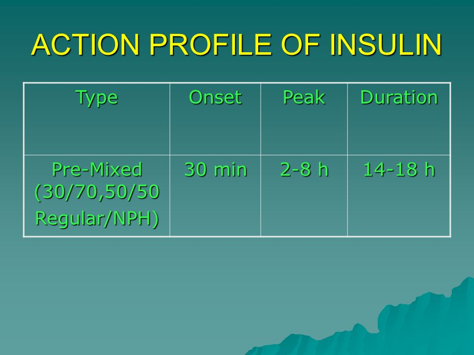 ACTION PROFILE OF INSULIN TypeOnsetPeakDuration Pre-Mixed (30/70,50/50 Regular/NPH) 30 min 2-8 h 14-18 h