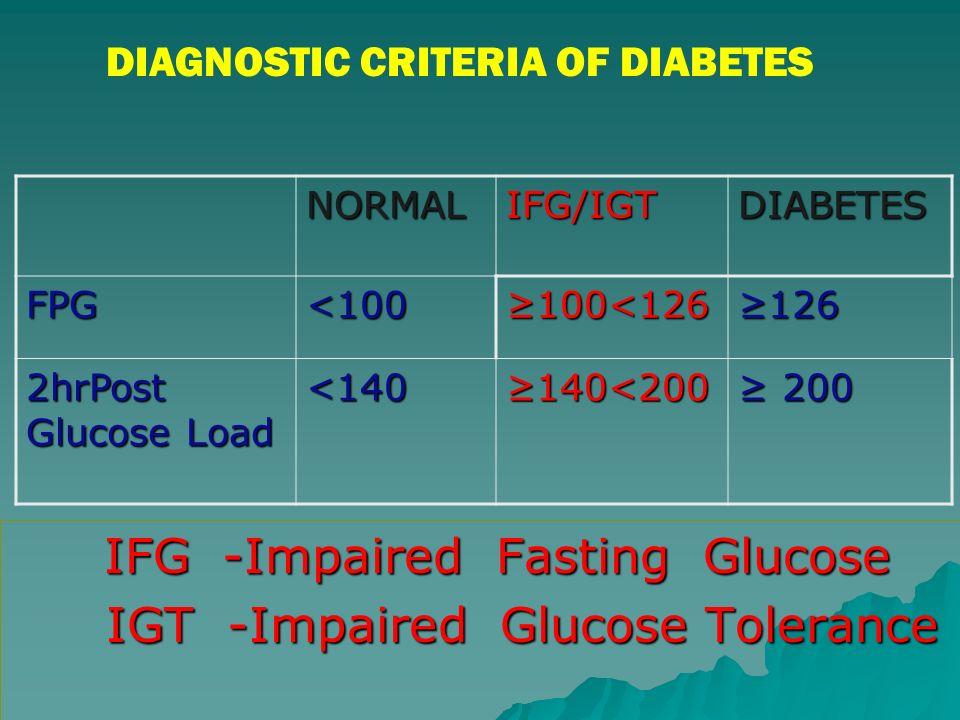 IFG -Impaired Fasting Glucose IFG -Impaired Fasting Glucose IGT -Impaired Glucose Tolerance IGT -Impaired Glucose Tolerance NORMALIFG/IGTDIABETES FPG<