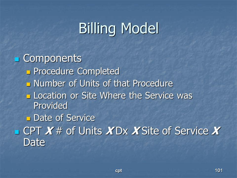 cpt101 Billing Model Components Components Procedure Completed Procedure Completed Number of Units of that Procedure Number of Units of that Procedure