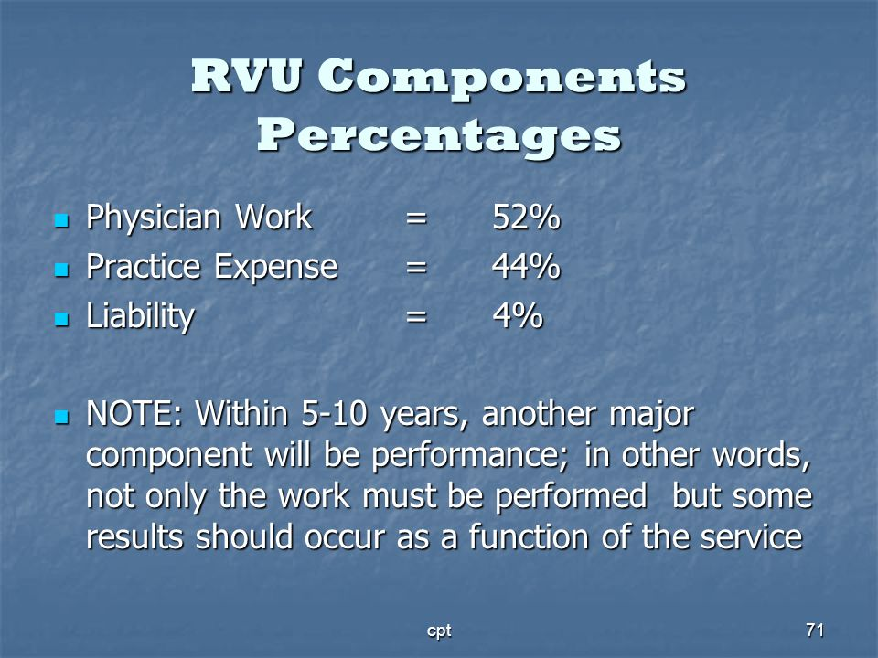 cpt71 RVU Components Percentages Physician Work=52% Physician Work=52% Practice Expense=44% Practice Expense=44% Liability= 4% Liability= 4% NOTE: Wit