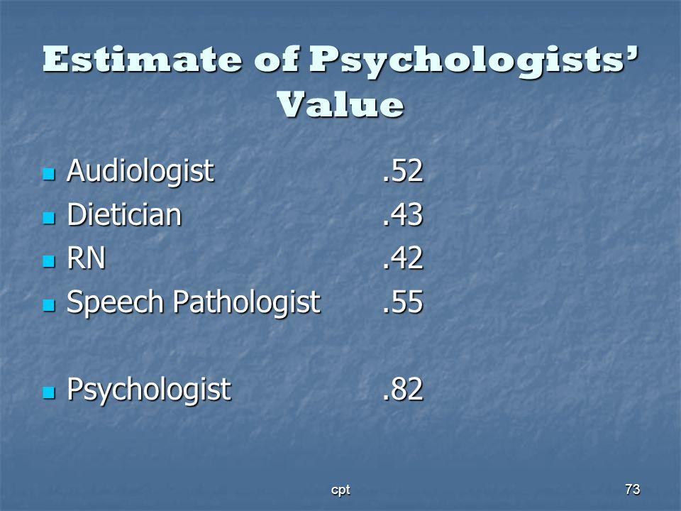 cpt73 Estimate of Psychologists Value Audiologist.52 Audiologist.52 Dietician.43 Dietician.43 RN.42 RN.42 Speech Pathologist.55 Speech Pathologist.55