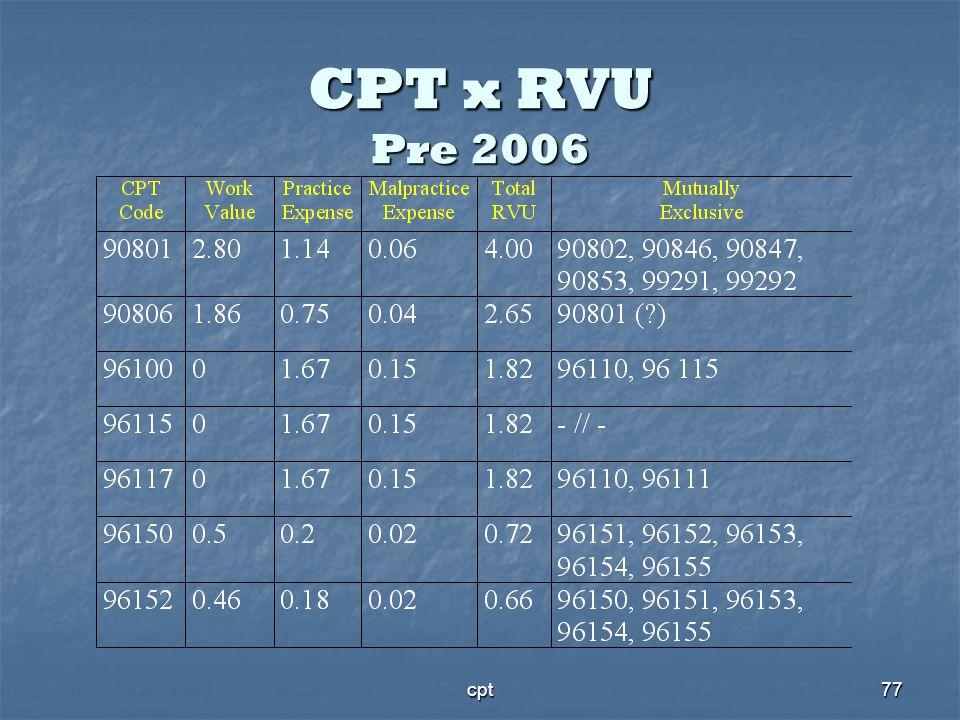 cpt77 CPT x RVU Pre 2006