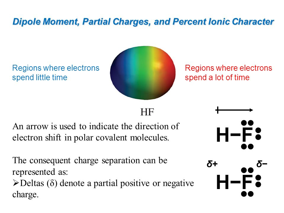 Dipole Moment, Partial Charges, and Percent Ionic Character An arrow is used to indicate the direction of electron shift in polar covalent molecules.