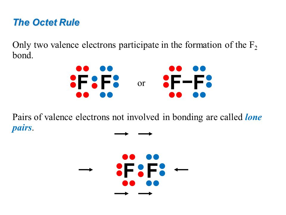 The Octet Rule Only two valence electrons participate in the formation of the F 2 bond. Pairs of valence electrons not involved in bonding are called
