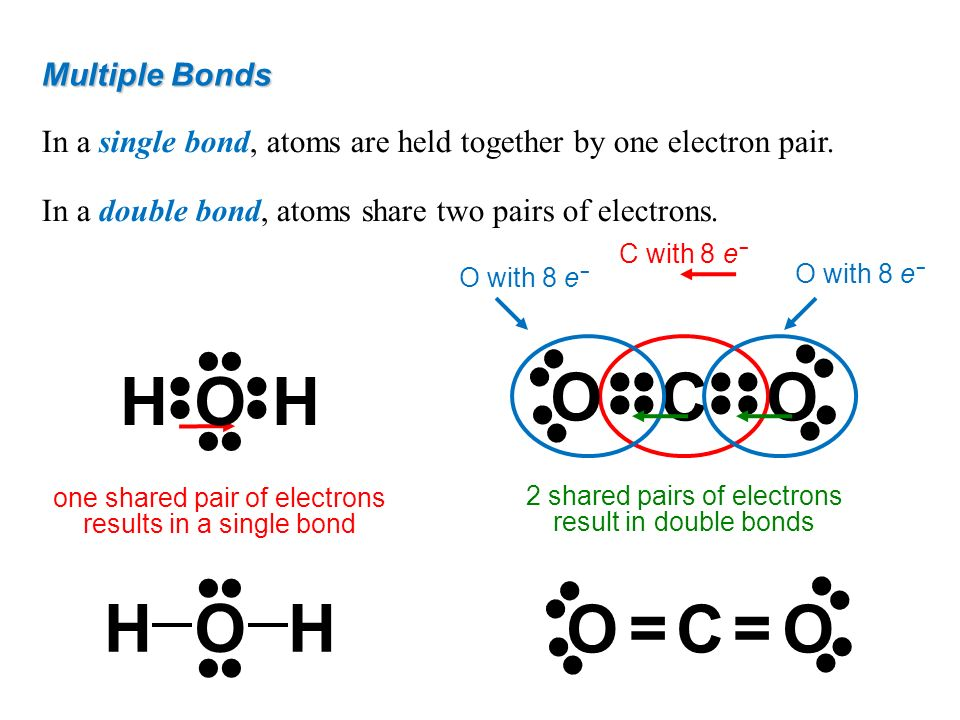 Worked Example 6.11 Strategy Begin by drawing the skeletal structure and counting the total number of valence electrons.