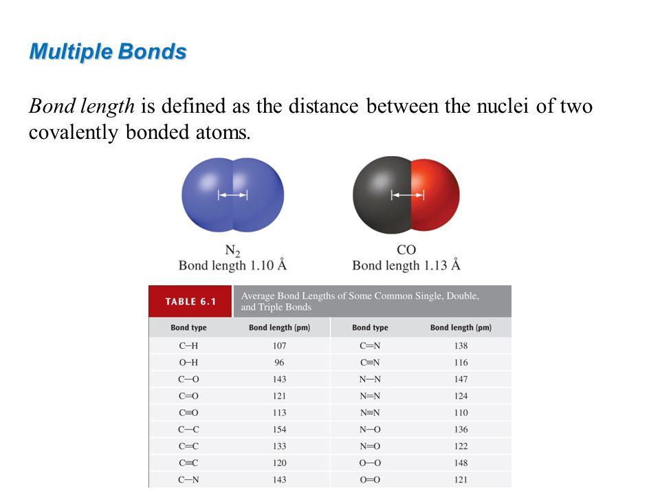 Multiple Bonds Multiple bonds are shorter than single bonds.