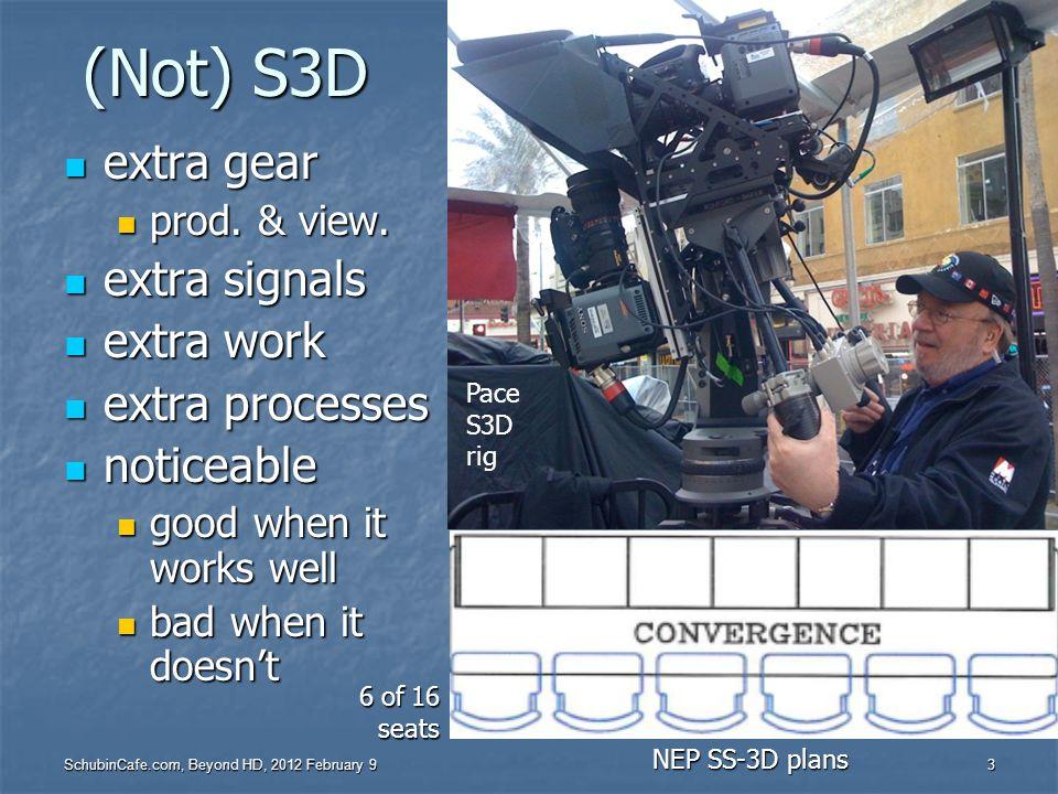 SchubinCafe.com, Beyond HD, 2012 February 9 3 (Not) S3D extra gear extra gear prod. & view. prod. & view. extra signals extra signals extra work extra