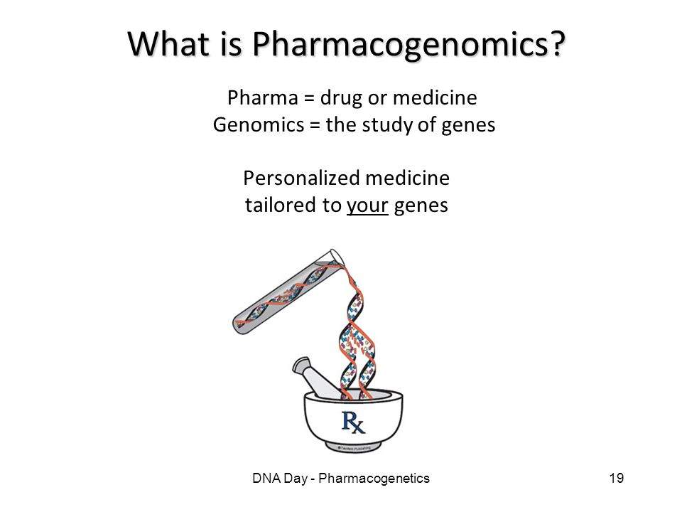 DNA Day - Pharmacogenetics19 What is Pharmacogenomics? Personalized medicine tailored to your genes Pharma = drug or medicine Genomics = the study of