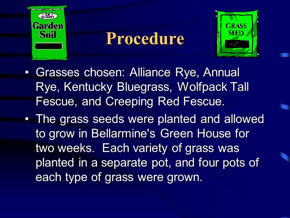Procedure Grasses chosen: Alliance Rye, Annual Rye, Kentucky Bluegrass, Wolfpack Tall Fescue, and Creeping Red Fescue.Grasses chosen: Alliance Rye, An