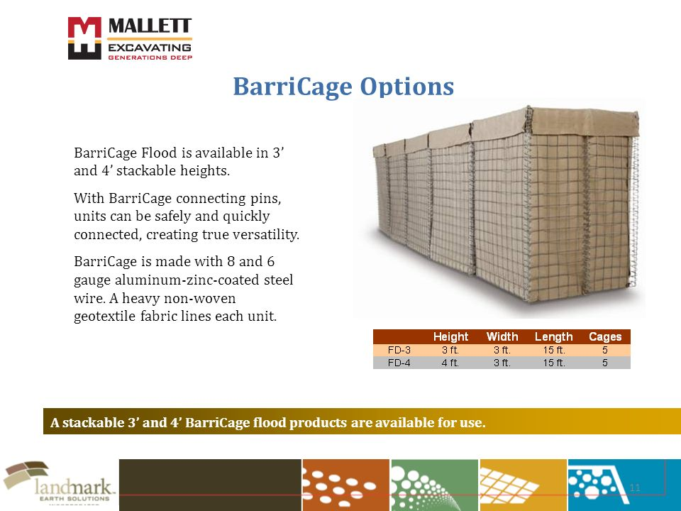11 BarriCage Options A stackable 3 and 4 BarriCage flood products are available for use.