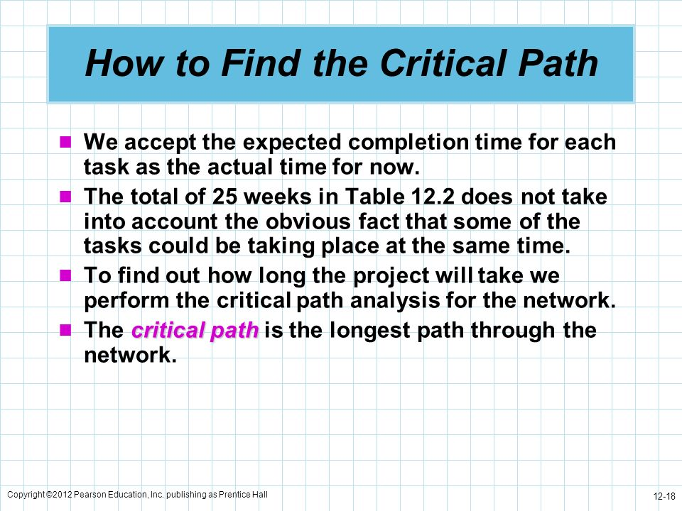 Copyright ©2012 Pearson Education, Inc. publishing as Prentice Hall 12-18 How to Find the Critical Path We accept the expected completion time for eac