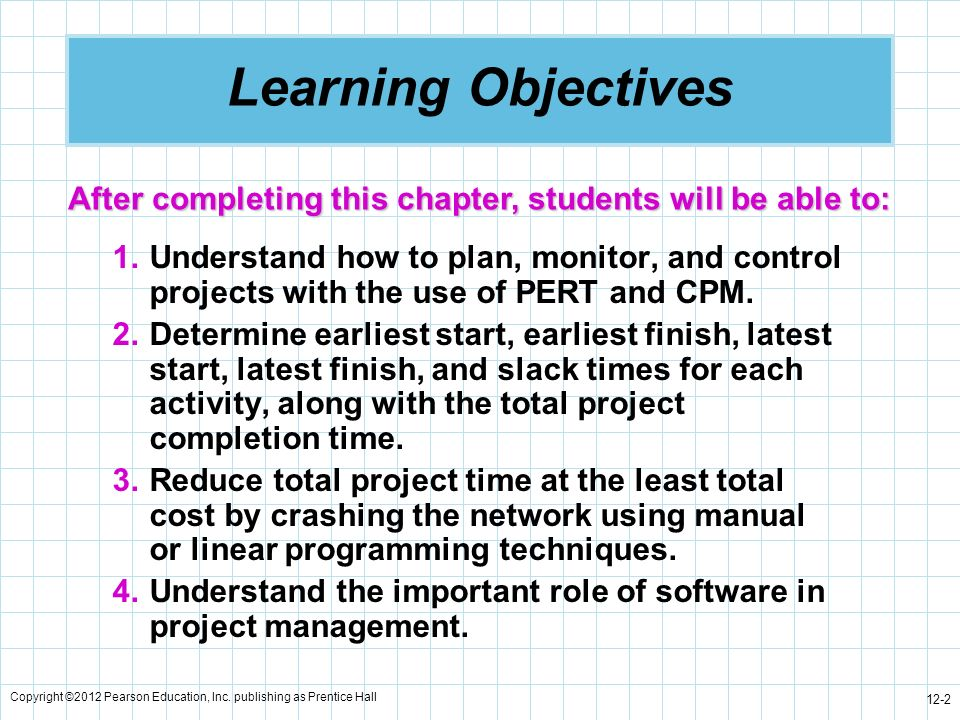 Copyright ©2012 Pearson Education, Inc. publishing as Prentice Hall 12-2 Learning Objectives 1.Understand how to plan, monitor, and control projects w