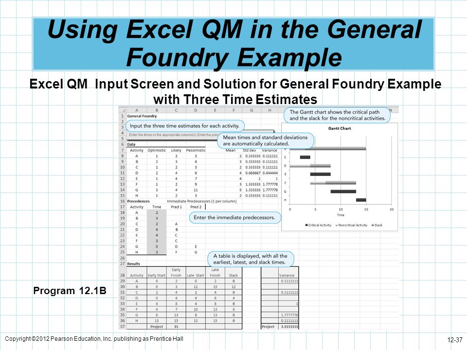 Copyright ©2012 Pearson Education, Inc. publishing as Prentice Hall 12-37 Using Excel QM in the General Foundry Example Program 12.1B Excel QM Input S