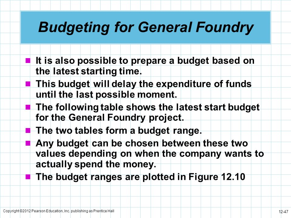 Copyright ©2012 Pearson Education, Inc. publishing as Prentice Hall 12-47 Budgeting for General Foundry It is also possible to prepare a budget based